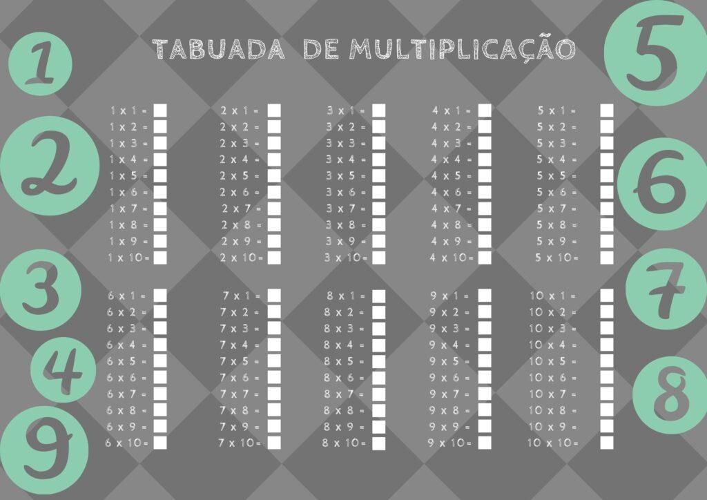 Tabuada Ilustrada da Multiplicação para Completar