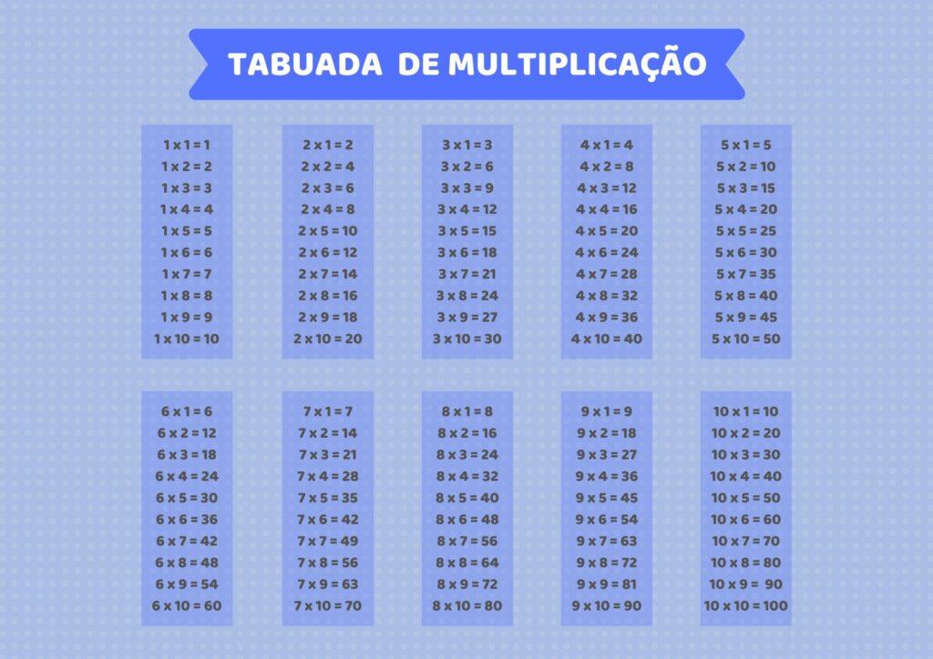 Tabuada da Multiplicação Completa (com resultados) - Folha 01