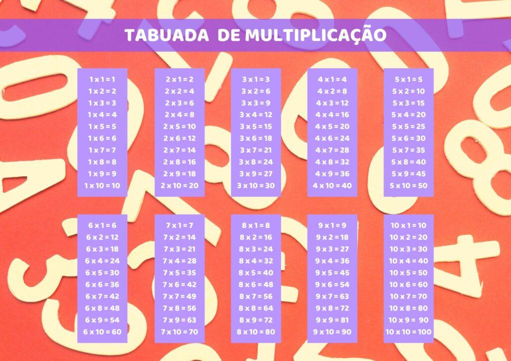 Tabuada da Multiplicação Completa (com resultados) - Folha 02